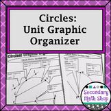 Circles - Geometry Circles Graphic Organizers