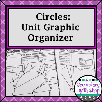 Circles - Geometry Circles Graphic Organizers