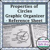 Circles - Geometry Circles Graphic Organizer/Reference Sheets
