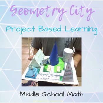 Geometry City: Volume of 3D Shapes PBL | Middle School Math