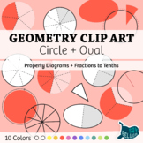 Geometry Clip Art: Circle, Oval and Circle Fractions – 10 Colors