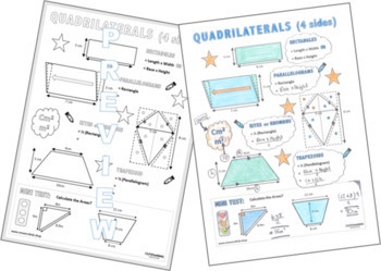 Color Me In Sheets (Doodle Notes) - Area of Quadrilaterals (inc. Trapezoids)