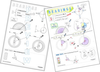 Color Me In Sheets (Doodle Notes) - BEARINGS
