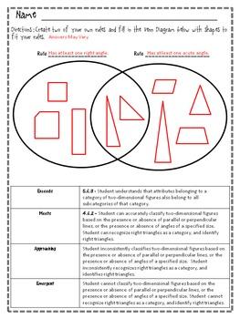 Geometry Common Core Assessments & Rubrics BUNDLED!  {4.G.1, 4.G.2, 4.G.3}