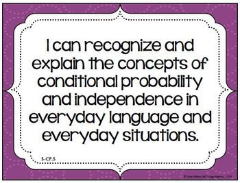 """Geometry Common Core: """"I Can"""" Statement Posters"""