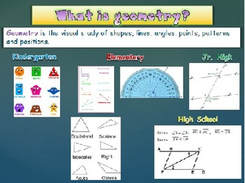 Geometry Common Core Part 1