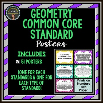 Geometry Common Core Standard Posters
