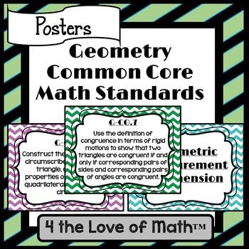 Geometry Common Core Standard Posters {Chevron)