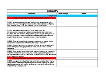 Geometry Common Core Standards Check List