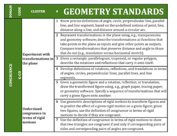 Geometry Common Core Standards Posters (California Standards added as well)