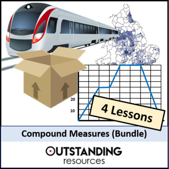 Geometry: Compound Measures Bundle (3 lessons) - ideal for grades 7 to 11
