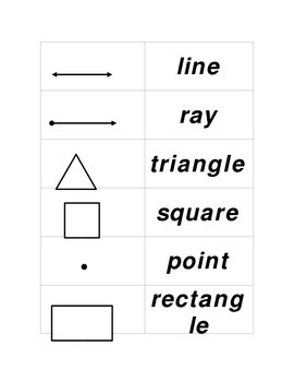 Geometry Concentration