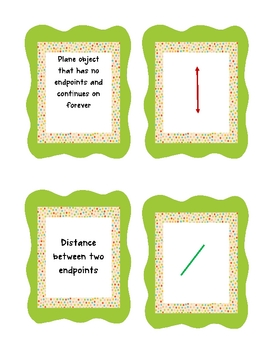 Geometry Concentration - Review Game