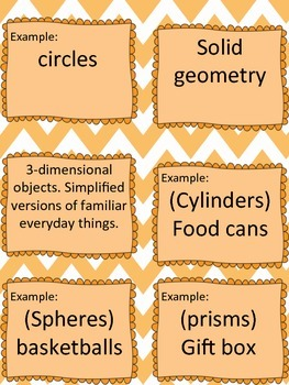 Geometry Constructions Vocabulary Sort Center Activity   *Please Rate, I'm new!
