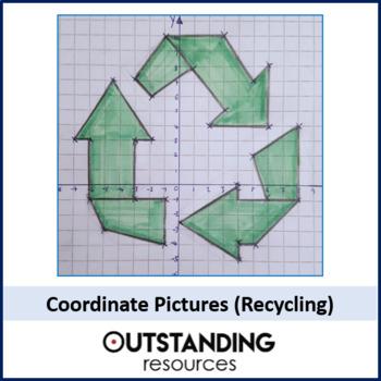 Geometry: Coordinate Picture (2 quadrants) - a fun starter!