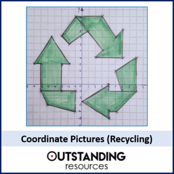 Geometry: Coordinate Graphing Picture (2 quadrants) - a fun starter!