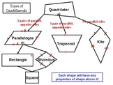 Geometry - Course Notes