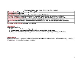 Geometry Curriculum Framework