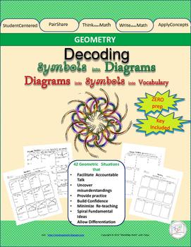 HS Geometry Practice: decoding SYMBOLS > DIAGRAMS> WORDS