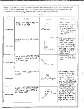 Beginning of the Year Geometry Definitions Guided Notes