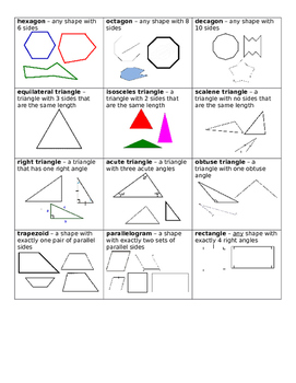 Geometry Definitions and Examples