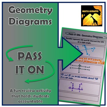 """Geometry Diagrams: """"Pass It On"""" Activity"""