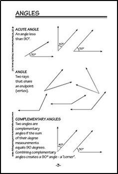 Geometry Dictionary