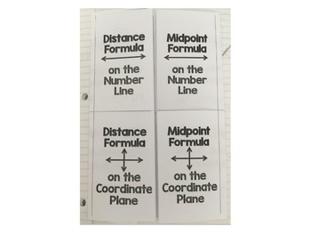Geometry - Distance and Midpoint Formulas Number Line Coordinate Plane Foldable
