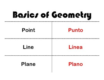 Geometry ELL Flash Cards for High School Students