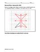 Geometry EOC Quiz - Symmetry BUNDLE