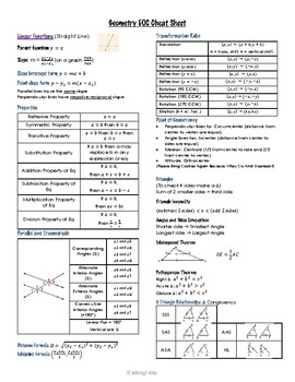 Geometry End of Course Cheat Sheet