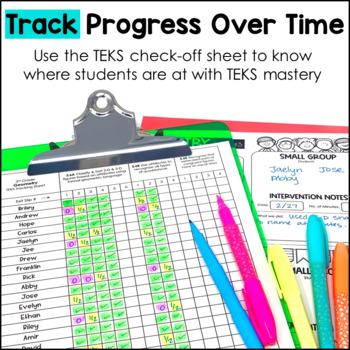 Geometry Exit Slips 4th Grade TEKS by Marvel Math