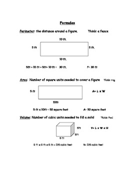 Geometry Fact Sheets
