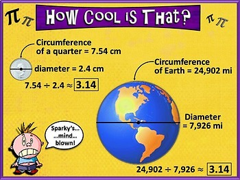 Circumference and Area of Circles (PowerPoint Only)