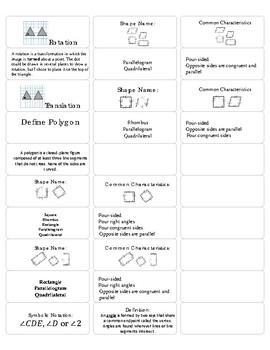 Geometry Flashcards 1 Visual Helper Autism