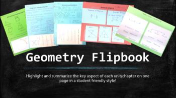 Geometry Flipbooks