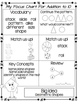 Geometry..Focus Chart, Tools, Games and Activities.