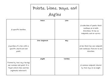 Geometry Foldable (Line, Ray, Angle, Point, Line Segment, Vertex)
