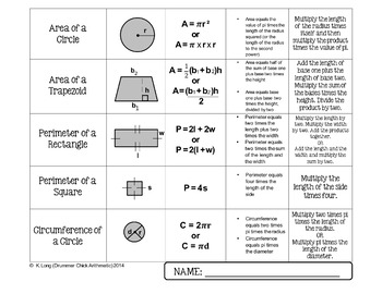 Geometry Formula Chart with Models and Steps!