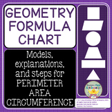 Geometry Formula Chart with Models and Steps