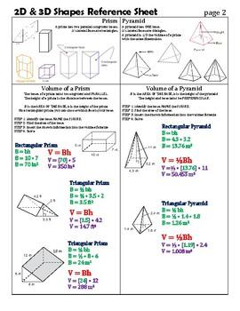 Geometry Formula Reference Sheet