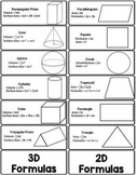 Geometry Formulas Foldable Volume Surface Area Circumference Graphic Organizer