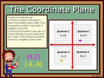 Geometry Formulas PowerPoint: 6.G.1-4