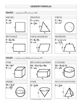 Geometry Formulas - all gathered on one easy cheat sheet