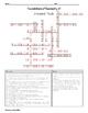 Geometry Foundations Crossword Puzzles
