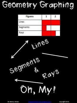 Geometry Graphing: Lines, Segments, and Rays Oh, My!