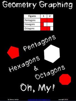 Geometry Graphing: Pentagons, Hexagons, and Octagons  Oh,
