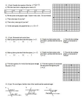 Geometry Group/Practice Test: Proofs, Triangles, Equations of Lines (Editable)
