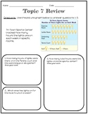 Bar Graphs & Picture Graphs