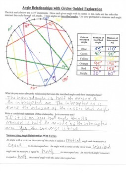 Geometry Guided Interactive Math Notebook Page: Circles: Angles Exploration